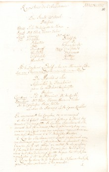 Scan des Originalprotokolls vom 25. April 1748