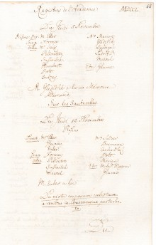Scan des Originalprotokolls vom 12. November 1750