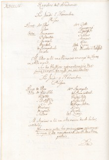 Scan des Originalprotokolls vom 02. November 1752