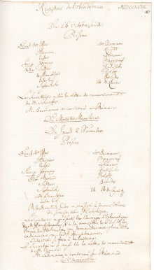 Scan des Originalprotokolls vom 02. November 1758