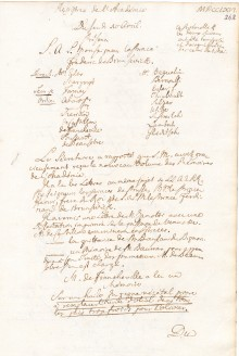 Scan des Originalprotokolls vom 10. April 1766