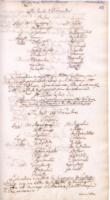 Scan des Originalprotokolls vom 7. November 1771