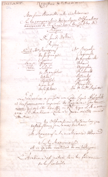 Scan des Originalprotokolls vom 28. April 1774
