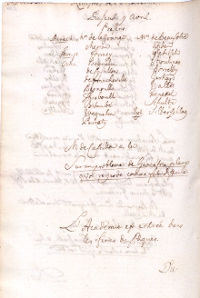 Scan des Originalprotokolls vom 09. April 1778