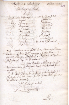 Scan des Originalprotokolls vom 13. April 1780