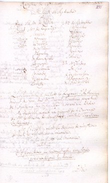 Scan des Originalprotokolls vom 14. September 1780