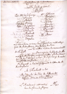 Scan des Originalprotokolls vom 01. April 1784