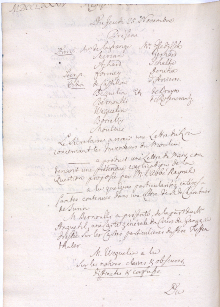 Scan des Originalprotokolls vom 25. November 1784